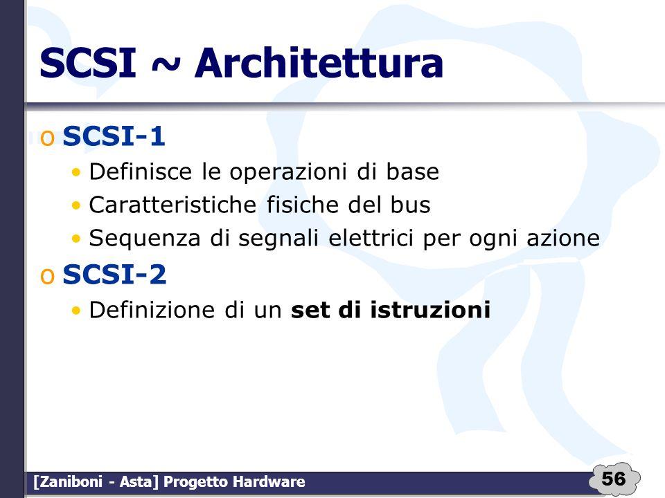 56 [Zaniboni - Asta] Progetto Hardware SCSI ~ Architettura oSCSI-1 Definisce le operazioni di base Caratteristiche fisiche del bus Sequenza di segnali