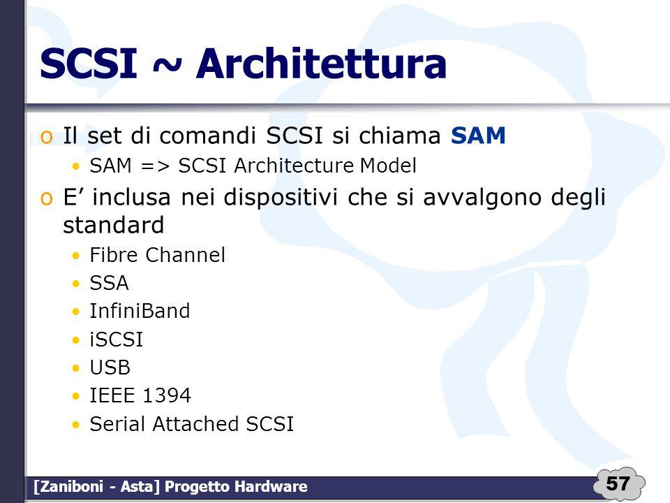 57 [Zaniboni - Asta] Progetto Hardware SCSI ~ Architettura oIl set di comandi SCSI si chiama SAM SAM => SCSI Architecture Model oE inclusa nei disposi