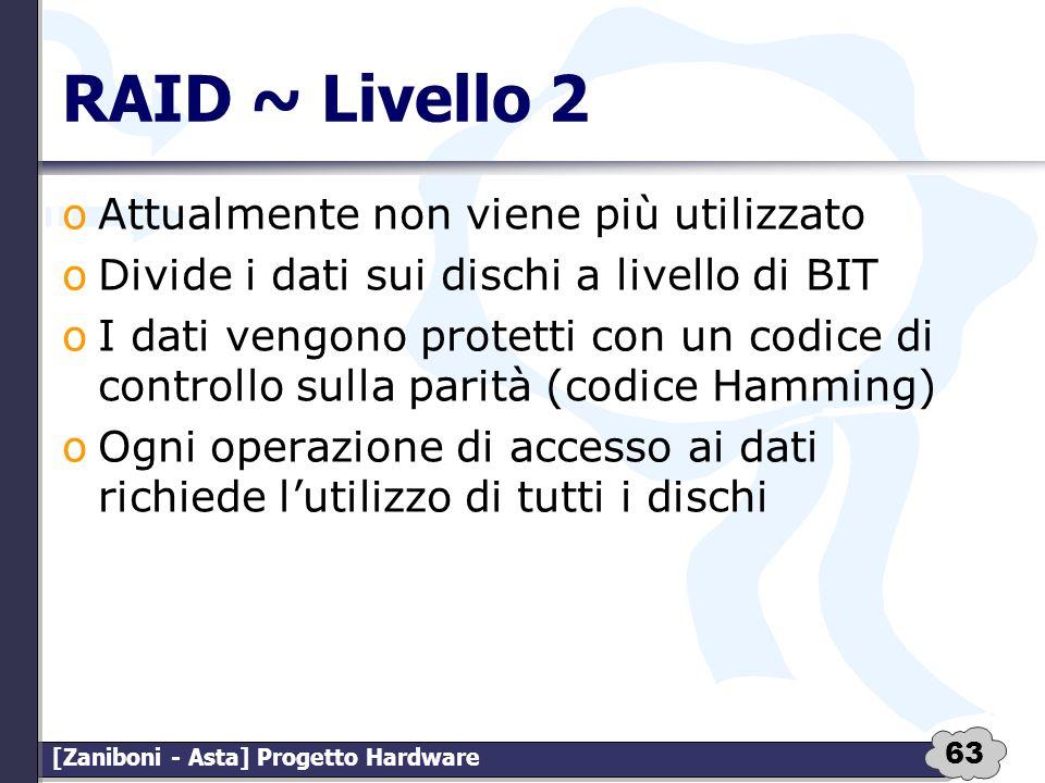 63 [Zaniboni - Asta] Progetto Hardware RAID ~ Livello 2 oAttualmente non viene più utilizzato oDivide i dati sui dischi a livello di BIT oI dati vengo