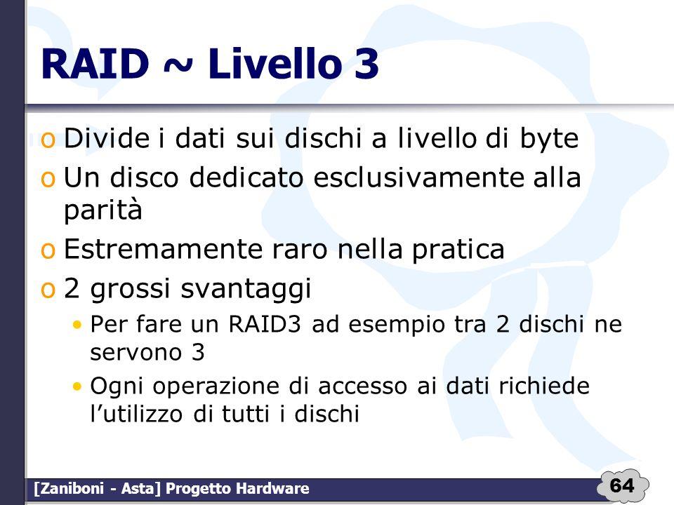 64 [Zaniboni - Asta] Progetto Hardware RAID ~ Livello 3 oDivide i dati sui dischi a livello di byte oUn disco dedicato esclusivamente alla parità oEst
