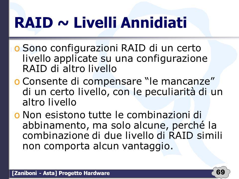 69 [Zaniboni - Asta] Progetto Hardware RAID ~ Livelli Annidiati oSono configurazioni RAID di un certo livello applicate su una configurazione RAID di