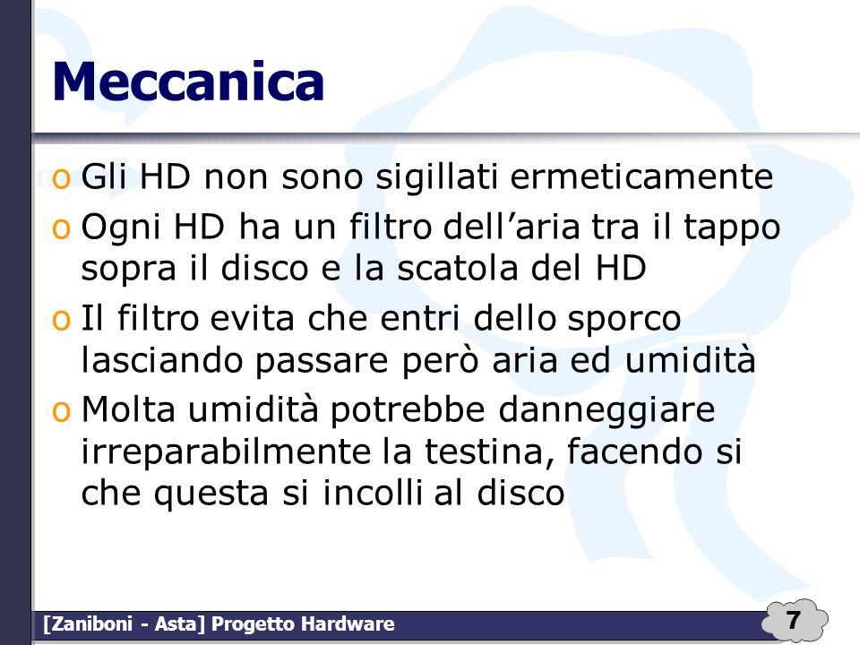 7 [Zaniboni - Asta] Progetto Hardware Meccanica oGli HD non sono sigillati ermeticamente oOgni HD ha un filtro dellaria tra il tappo sopra il disco e