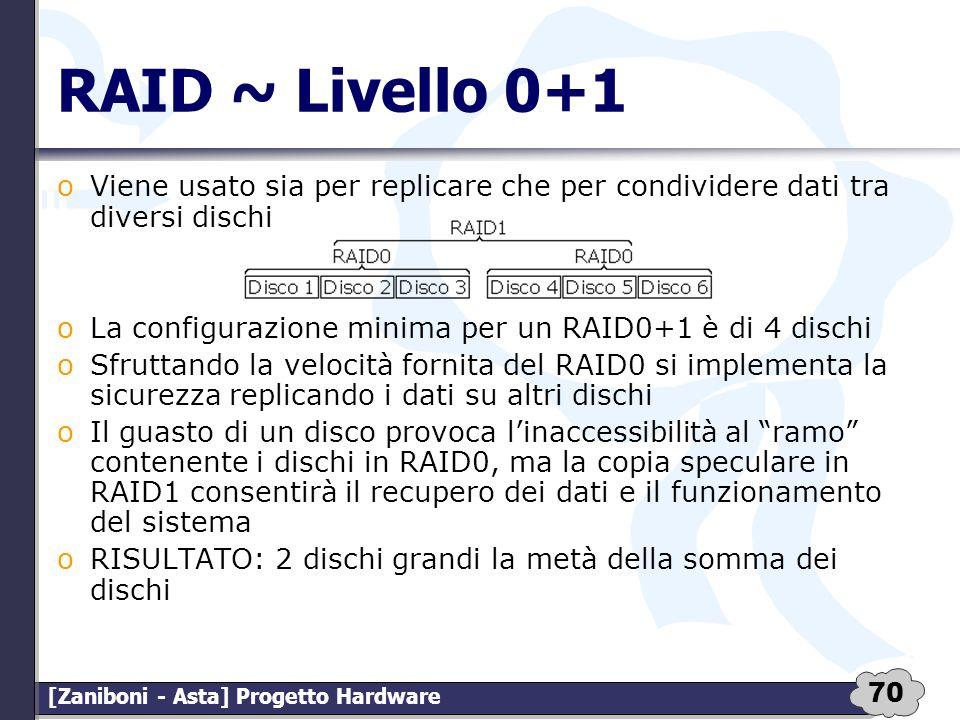 70 [Zaniboni - Asta] Progetto Hardware RAID ~ Livello 0+1 oViene usato sia per replicare che per condividere dati tra diversi dischi oLa configurazion