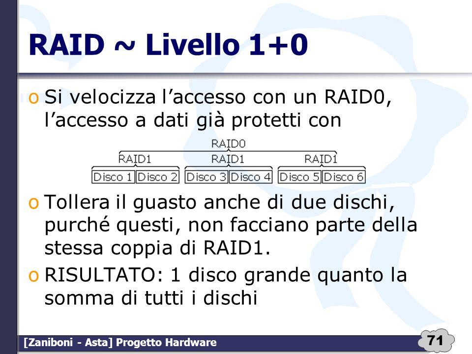 71 [Zaniboni - Asta] Progetto Hardware RAID ~ Livello 1+0 oSi velocizza laccesso con un RAID0, laccesso a dati già protetti con oTollera il guasto anc