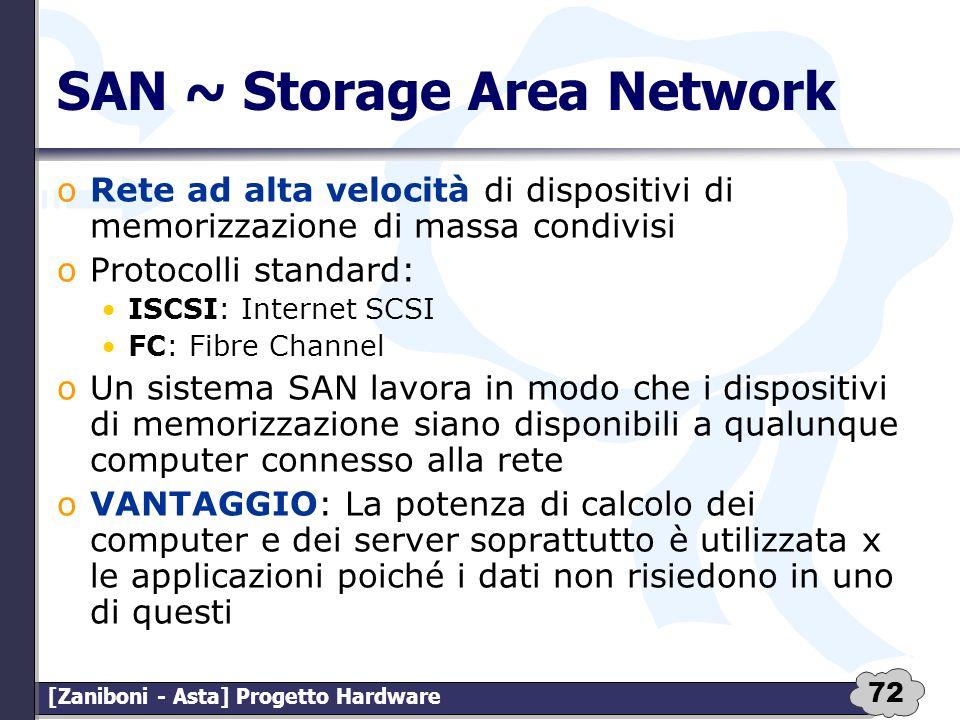 72 [Zaniboni - Asta] Progetto Hardware SAN ~ Storage Area Network oRete ad alta velocità di dispositivi di memorizzazione di massa condivisi oProtocol