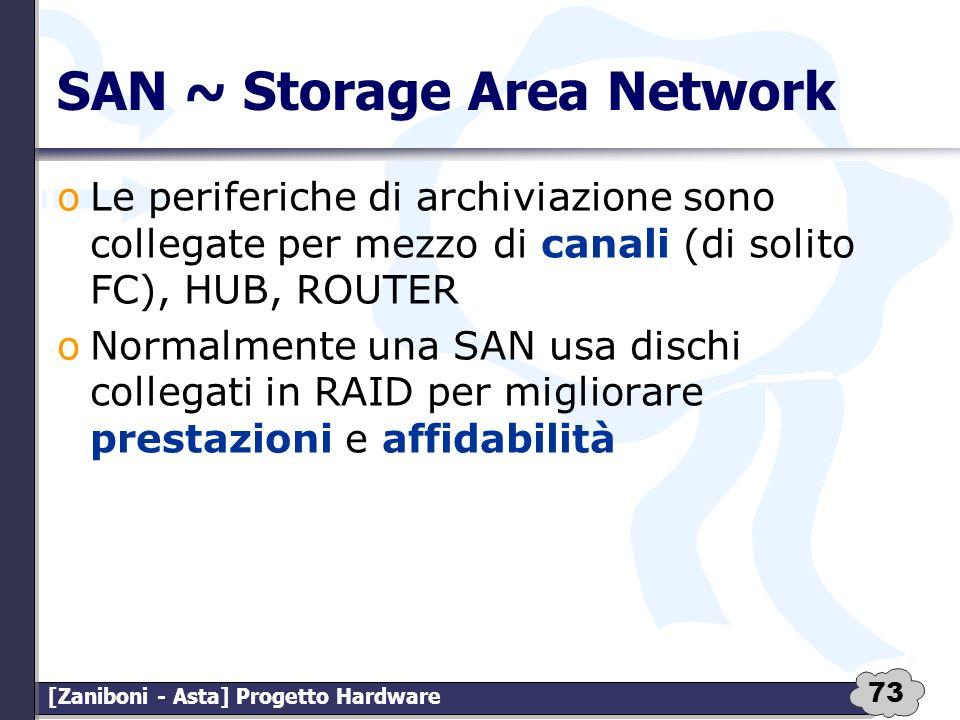 73 [Zaniboni - Asta] Progetto Hardware SAN ~ Storage Area Network oLe periferiche di archiviazione sono collegate per mezzo di canali (di solito FC),