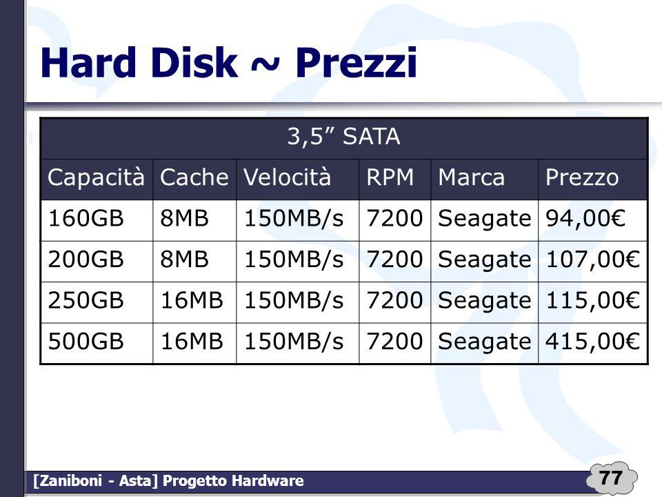 77 [Zaniboni - Asta] Progetto Hardware Hard Disk ~ Prezzi 3,5 SATA CapacitàCacheVelocitàRPMMarcaPrezzo 160GB8MB150MB/s7200Seagate94,00 200GB8MB150MB/s