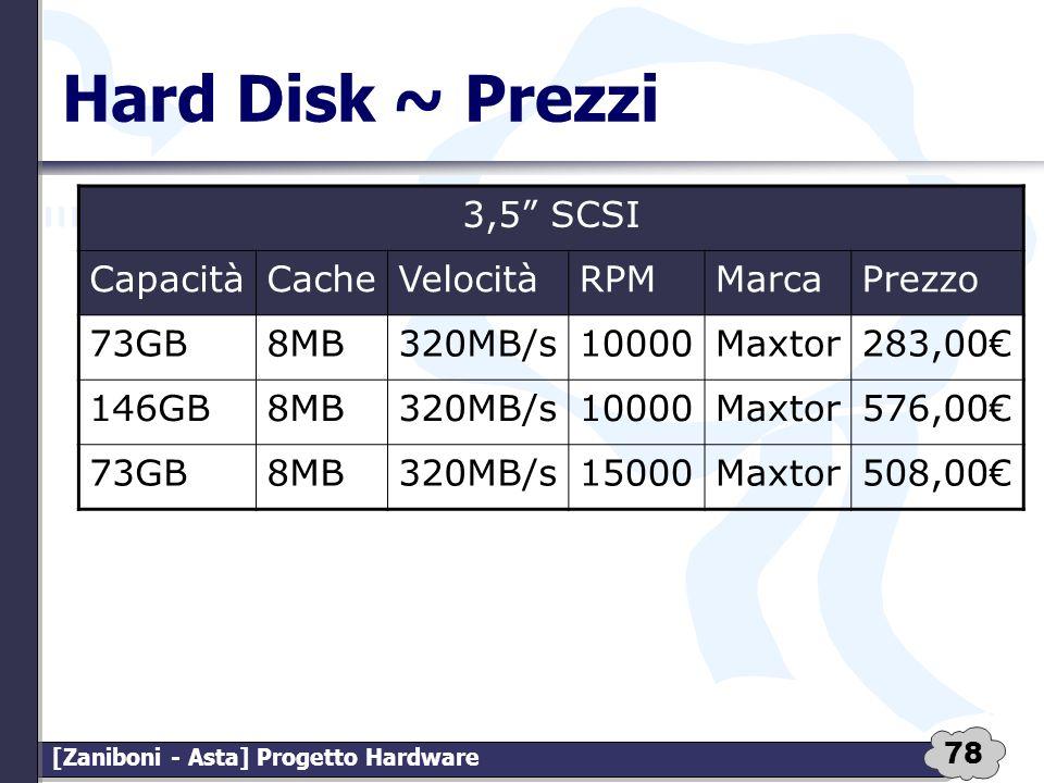 78 [Zaniboni - Asta] Progetto Hardware Hard Disk ~ Prezzi 3,5 SCSI CapacitàCacheVelocitàRPMMarcaPrezzo 73GB8MB320MB/s10000Maxtor283,00 146GB8MB320MB/s