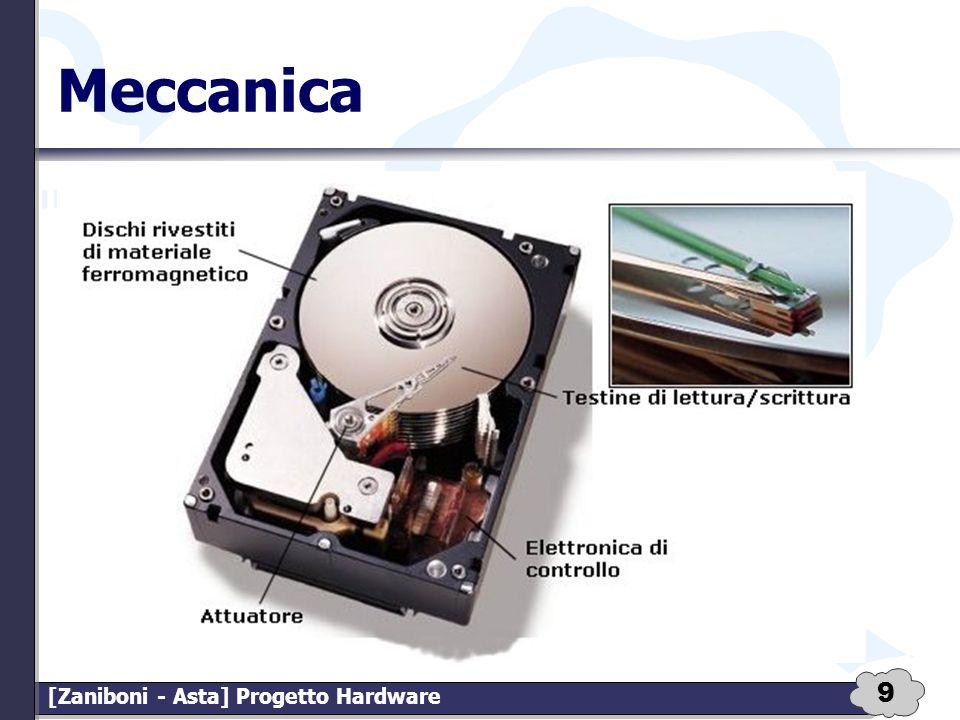 9 [Zaniboni - Asta] Progetto Hardware Meccanica