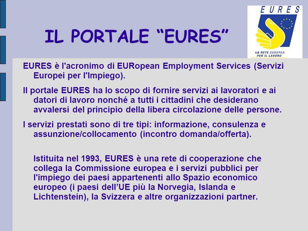 IL PORTALE EURES EURES è l acronimo di EURopean Employment Services (Servizi Europei per l Impiego).