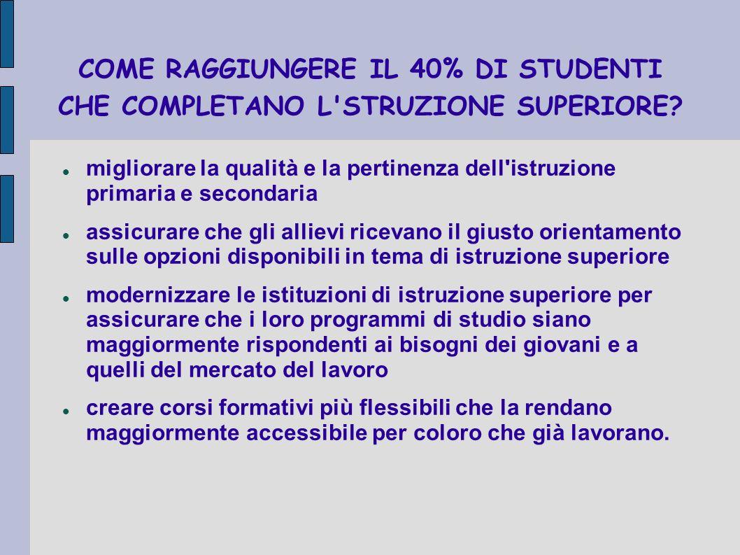 COME RAGGIUNGERE IL 40% DI STUDENTI CHE COMPLETANO L STRUZIONE SUPERIORE.