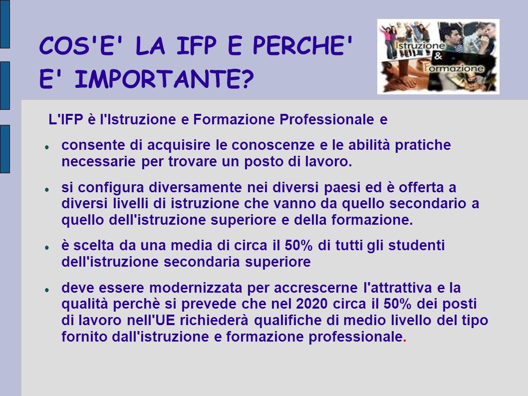 COS E LA IFP E PERCHE E IMPORTANTE.