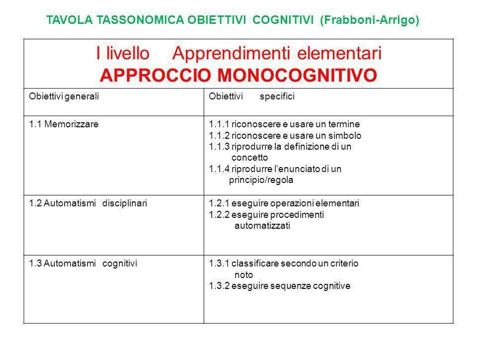 I livello Apprendimenti elementari APPROCCIO MONOCOGNITIVO Obiettivi generaliObiettivi specifici 1.1 Memorizzare1.1.1 riconoscere e usare un termine 1