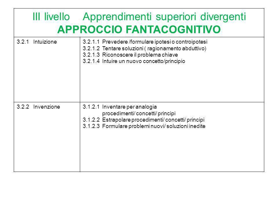 III livello Apprendimenti superiori divergenti APPROCCIO FANTACOGNITIVO 3.2.1 Intuizione3.2.1.1 Prevedere /formulare ipotesi o controipotesi 3.2.1.2 T