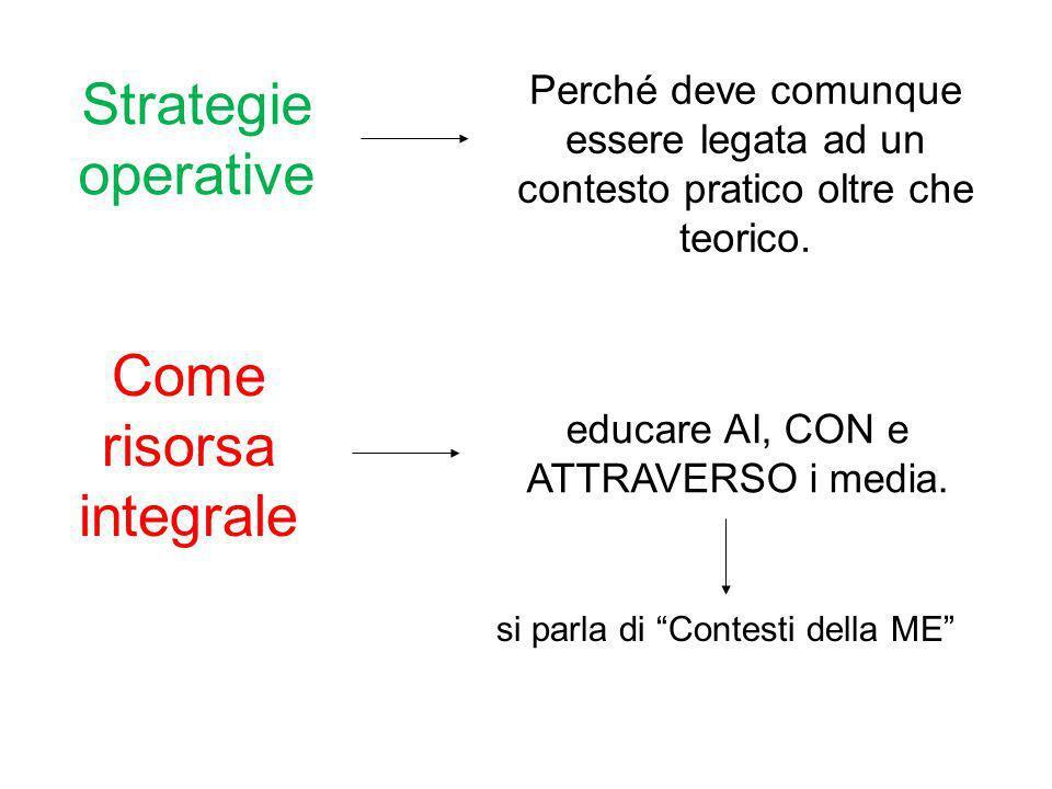 III livello Apprendimenti superiori convergenti APPROCCIO METACOGNITIVO 3.1.1 Analisi3.1.1.1 Analizzare/decodificare 3.1.1.2 Confrontare/scegliere/decidere 3.1.1.3 Impostare un ragionamento induttivo 3.1.1.4 Prevedere/stimare in situazioni convergenti 3.1.2 Sintesi3.1.2.1 Sintetizzare/schematizzare/ contenuti, metodi 3.1.2.2 Impostare un ragionamento deduttivo 3.1.2.3 Generare e risolvere problemi 3.1.3 Metodo3.1.3.1 Coglier le strutture interne di una situazione problematica 3.1.3.2 Prendere coscienza del modo di pensare matematico, storico, disciplinare