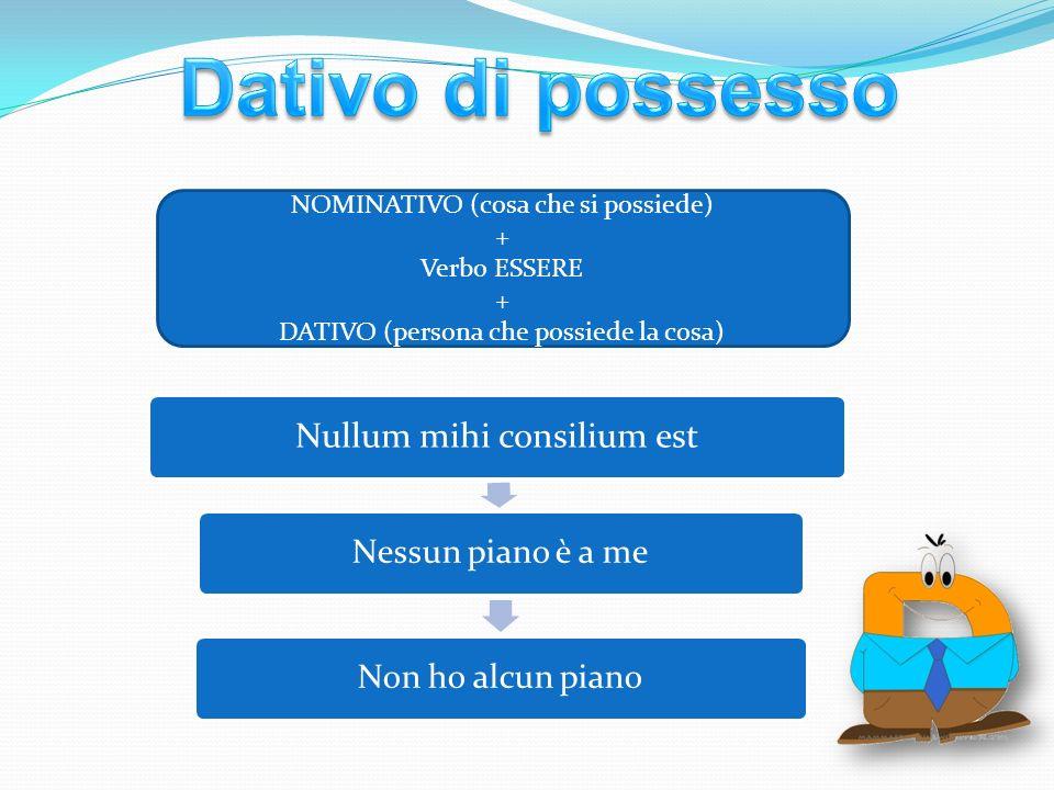 possessivoeticoDinteressefinaledagente Di relazione Con i verbi Con aggettivi