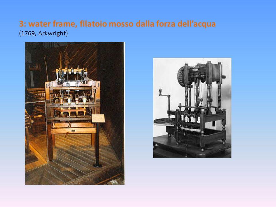 4: mulo, Crompton Per definizione un mulo filatura è una invenzione del 18 ° secolo che girava fibre tessili in filato da un processo intermittente: nella corsa di pareggio, lo stoppino è tirato attraverso e contorto, al ritorno è avvolto sul mandrino.