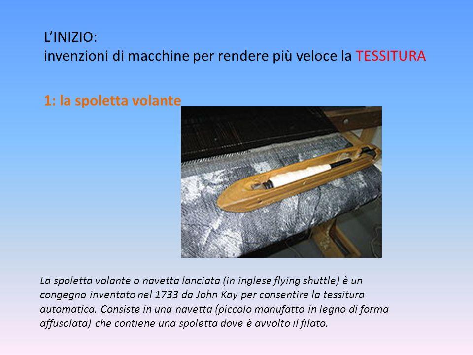 LINIZIO: invenzioni di macchine per rendere più veloce la TESSITURA 1: la spoletta volante La spoletta volante o navetta lanciata (in inglese flying s