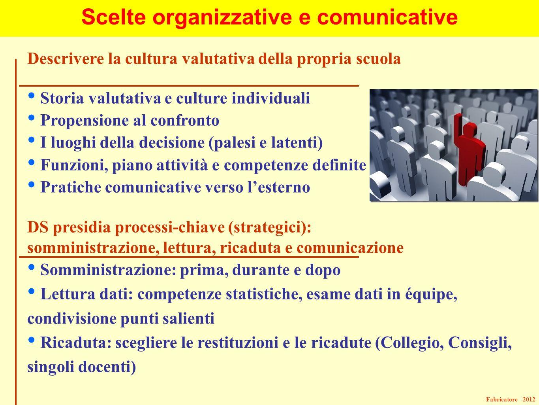 Fabricatore 2012 Scelte organizzative e comunicative Descrivere la cultura valutativa della propria scuola Storia valutativa e culture individuali Pro