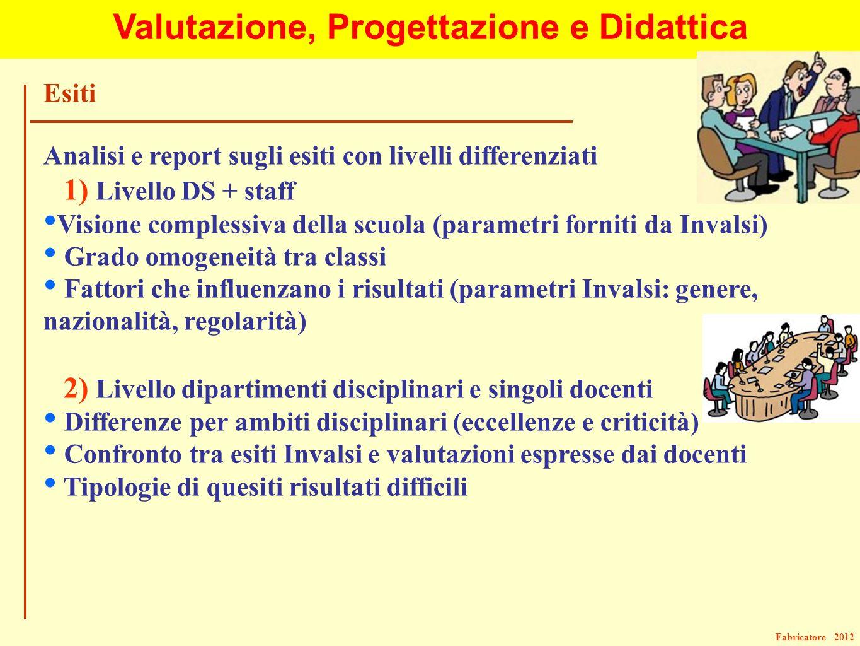 Fabricatore 2012 Valutazione, Progettazione e Didattica Esiti Analisi e report sugli esiti con livelli differenziati 1) Livello DS + staff Visione com