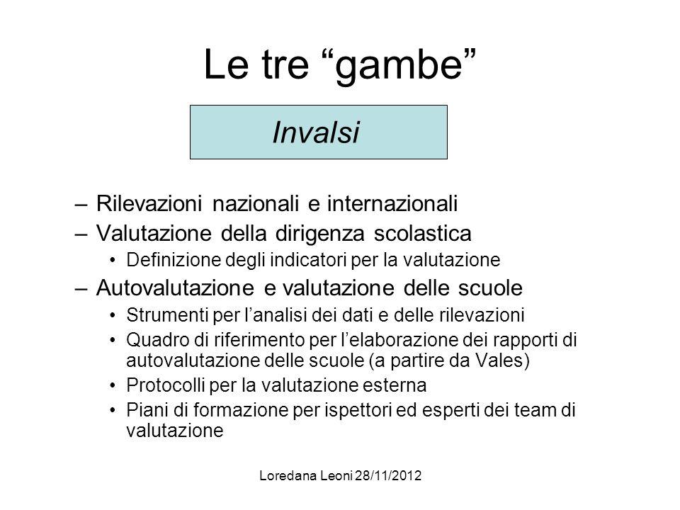 Loredana Leoni 28/11/2012 Le tre gambe –Rilevazioni nazionali e internazionali –Valutazione della dirigenza scolastica Definizione degli indicatori pe
