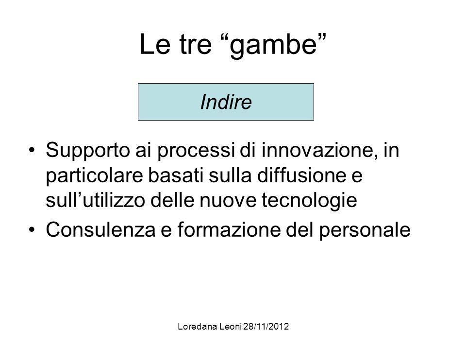 Loredana Leoni 28/11/2012 Le tre gambe Supporto ai processi di innovazione, in particolare basati sulla diffusione e sullutilizzo delle nuove tecnolog