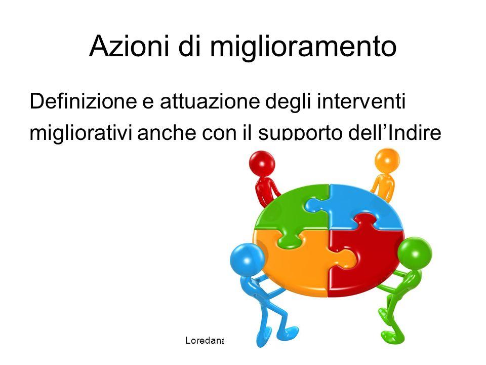 Loredana Leoni 28/11/2012 Azioni di miglioramento Definizione e attuazione degli interventi migliorativi anche con il supporto dellIndire