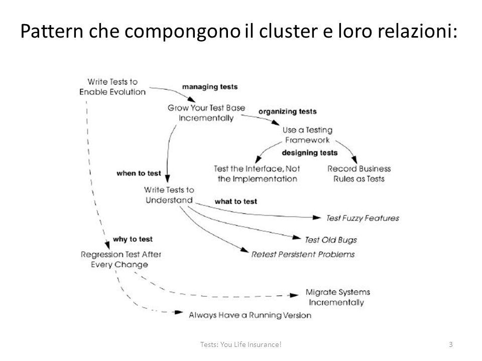 Tests: You Life Insurance!3 Pattern che compongono il cluster e loro relazioni: