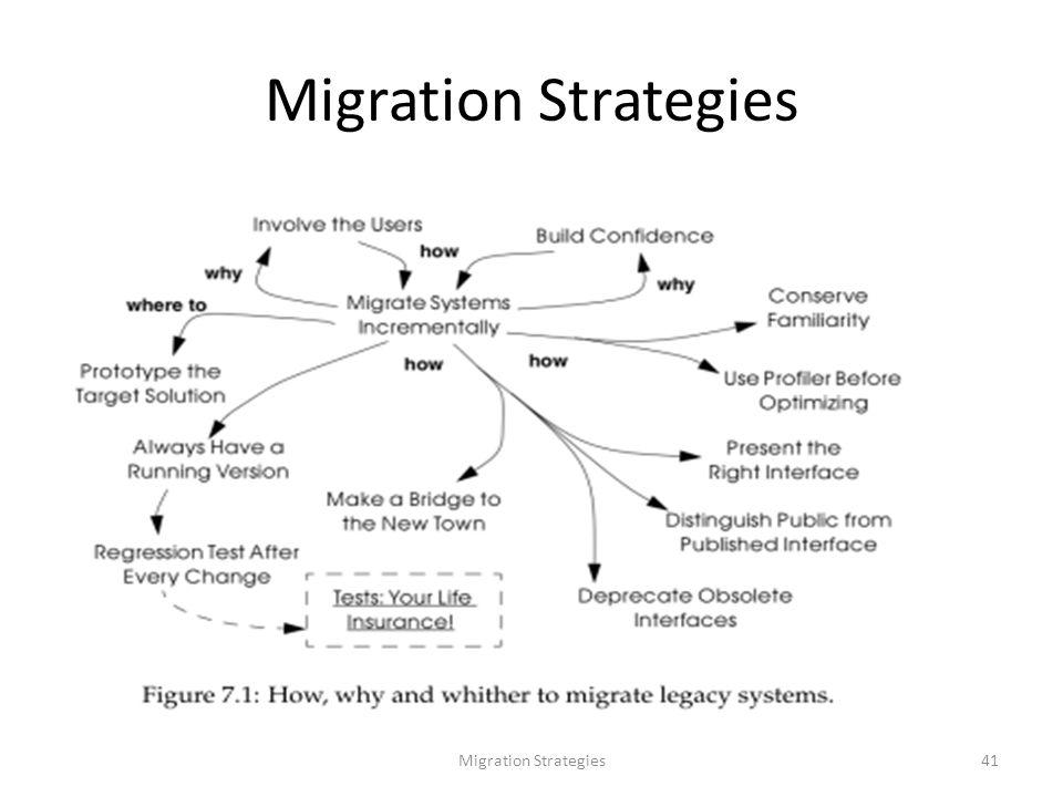 Migration Strategies41 Migration Strategies