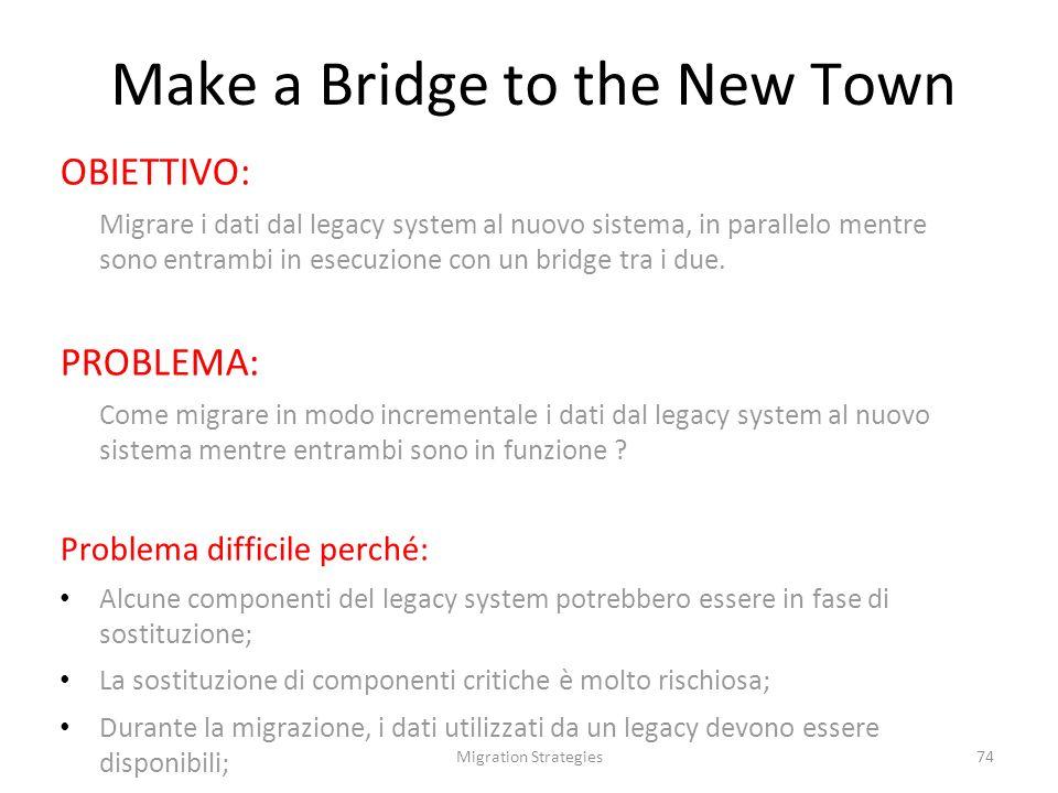 Migration Strategies74 Make a Bridge to the New Town OBIETTIVO: Migrare i dati dal legacy system al nuovo sistema, in parallelo mentre sono entrambi in esecuzione con un bridge tra i due.