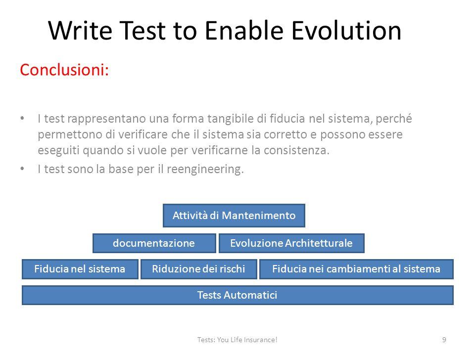 Conclusioni: I test rappresentano una forma tangibile di fiducia nel sistema, perché permettono di verificare che il sistema sia corretto e possono essere eseguiti quando si vuole per verificarne la consistenza.