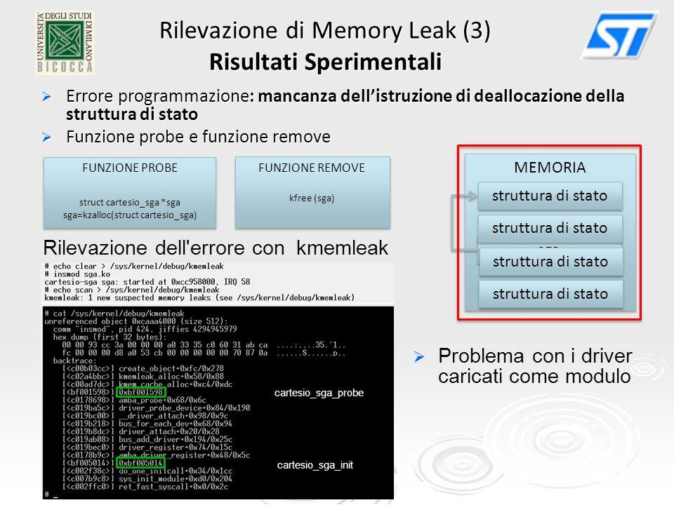 Rilevazione di Memory Leak (3) Risultati Sperimentali Errore programmazione: mancanza dellistruzione di deallocazione della struttura di stato Errore programmazione: mancanza dellistruzione di deallocazione della struttura di stato Funzione probe e funzione remove Funzione probe e funzione remove FUNZIONE PROBE struct cartesio_sga *sga sga=kzalloc(struct cartesio_sga) FUNZIONE PROBE struct cartesio_sga *sga sga=kzalloc(struct cartesio_sga) FUNZIONE REMOVE kfree (sga) FUNZIONE REMOVE kfree (sga) MEMORIA struttura di stato sga struttura di stato Rilevazione dell errore con kmemleak Problema con i driver caricati come modulo cartesio_sga_probe cartesio_sga_init