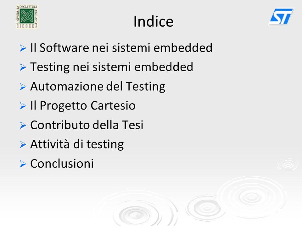 Il Software nei sistemi embedded Il Software nei sistemi embedded Testing nei sistemi embedded Testing nei sistemi embedded Automazione del Testing Automazione del Testing Il Progetto Cartesio Il Progetto Cartesio Contributo della Tesi Contributo della Tesi Attività di testing Attività di testing Conclusioni Conclusioni Indice