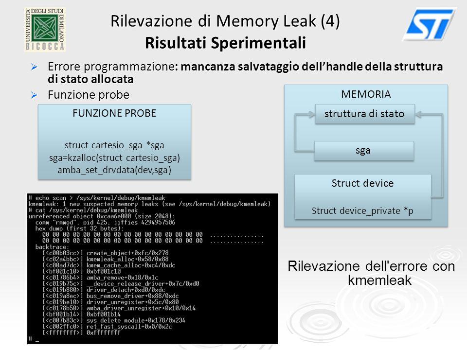 Rilevazione di Memory Leak (4) Risultati Sperimentali Errore programmazione: mancanza salvataggio dellhandle della struttura di stato allocata Errore programmazione: mancanza salvataggio dellhandle della struttura di stato allocata Funzione probe Funzione probe FUNZIONE PROBE struct cartesio_sga *sga sga=kzalloc(struct cartesio_sga) amba_set_drvdata(dev,sga) FUNZIONE PROBE struct cartesio_sga *sga sga=kzalloc(struct cartesio_sga) amba_set_drvdata(dev,sga) MEMORIA struttura di stato sga Struct device Struct device_private *p Struct device Struct device_private *p Rilevazione dell errore con kmemleak cartesio_sga_probe cartesio_sga_init