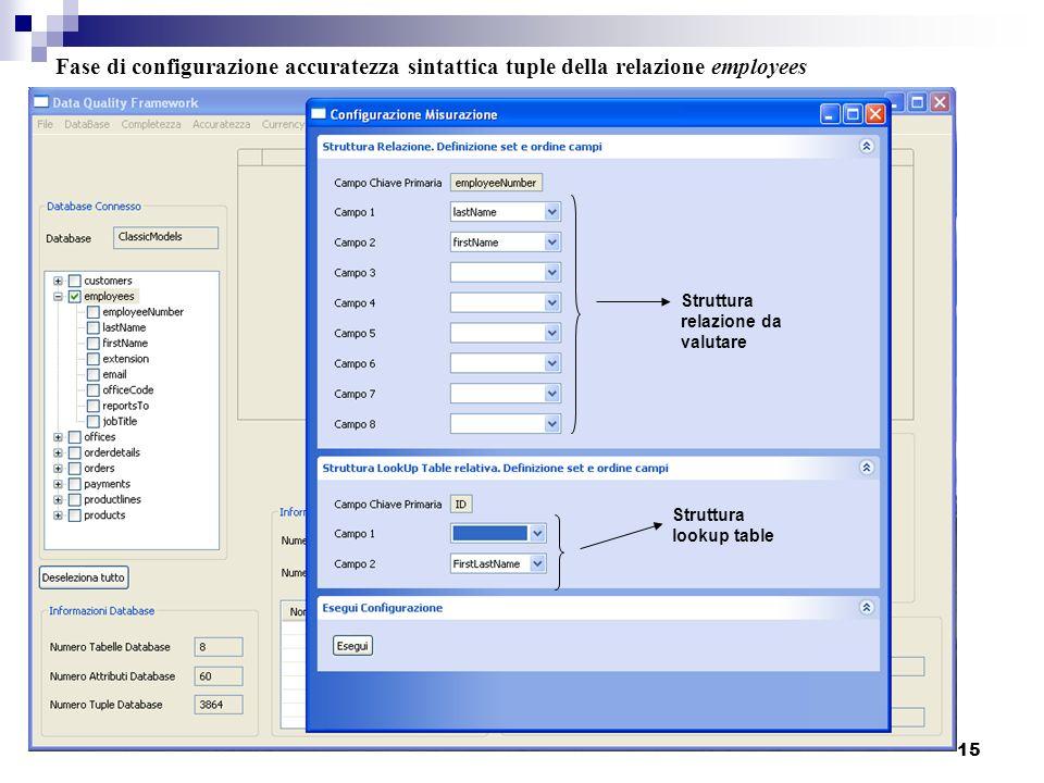 15 Fase di configurazione accuratezza sintattica tuple della relazione employees Struttura relazione da valutare Struttura lookup table