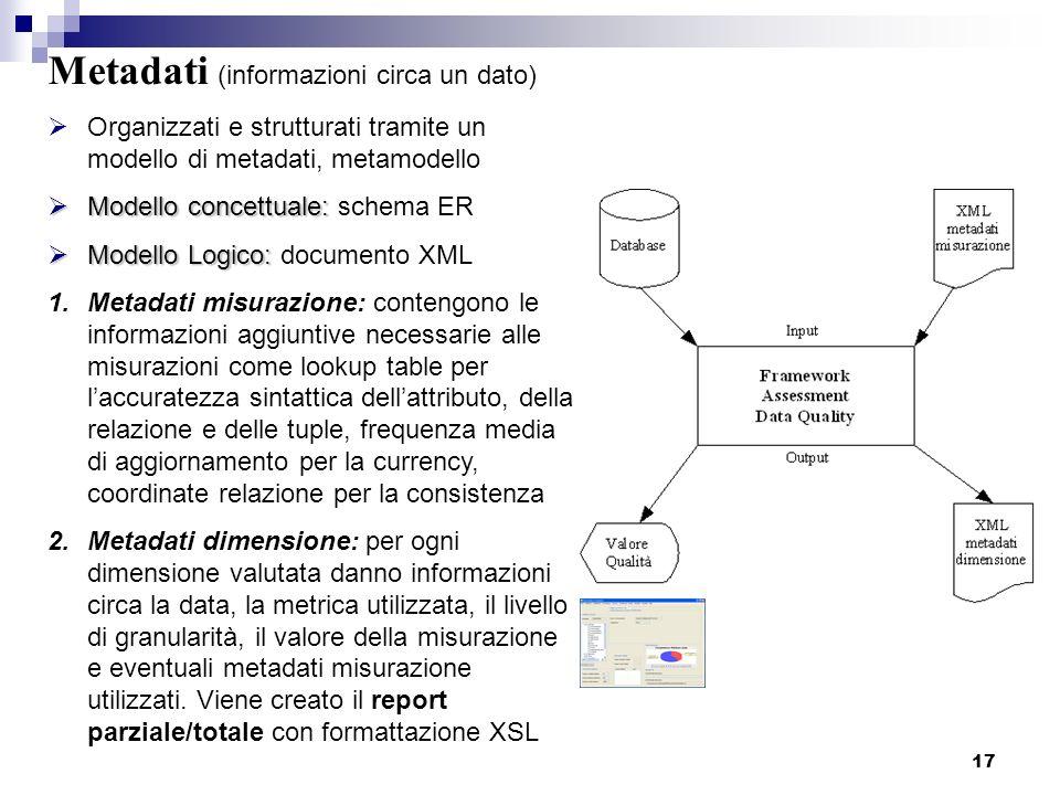 17 Metadati (informazioni circa un dato) Organizzati e strutturati tramite un modello di metadati, metamodello Modello concettuale: Modello concettual