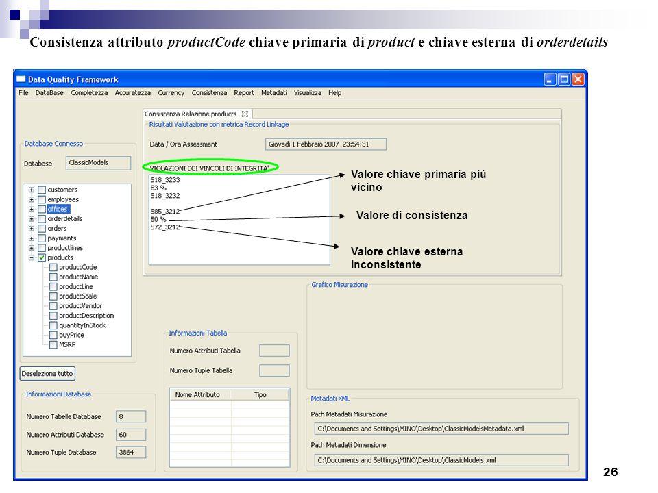 26 Consistenza attributo productCode chiave primaria di product e chiave esterna di orderdetails Valore chiave esterna inconsistente Valore di consist