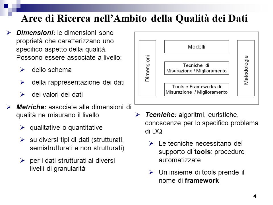 4 Aree di Ricerca nellAmbito della Qualità dei Dati Dimensioni: le dimensioni sono proprietà che caratterizzano uno specifico aspetto della qualità. P
