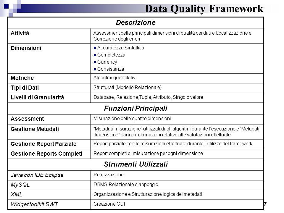 7 Descrizione Attività Assessment delle principali dimensioni di qualità dei dati e Localizzazione e Correzione degli errori Dimensioni Accuratezza Si
