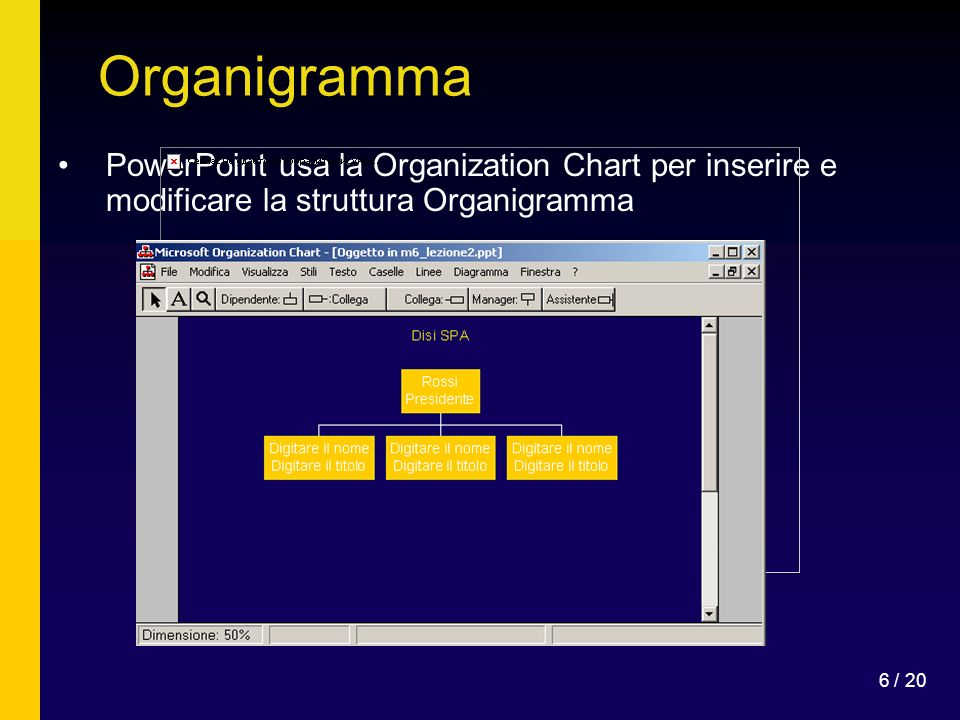 6 / 20 Organigramma PowerPoint usa la Organization Chart per inserire e modificare la struttura Organigramma