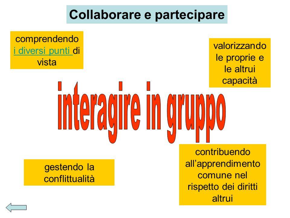 Collaborare e partecipare comprendendo i diversi punti di vista i diversi punti valorizzando le proprie e le altrui capacità gestendo la conflittualit