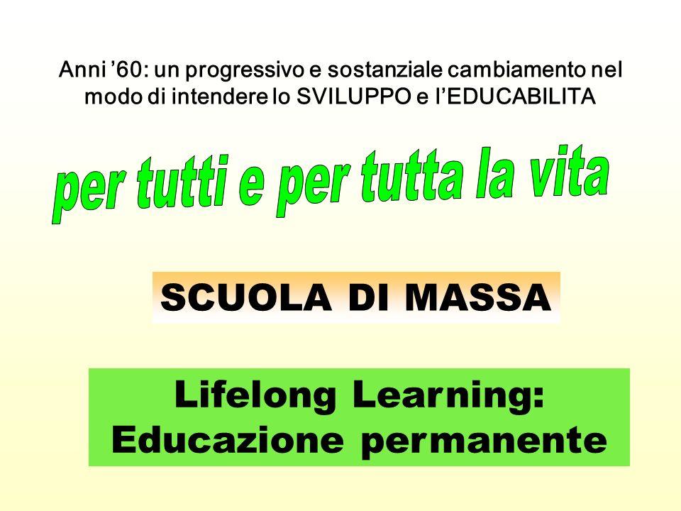 Anni 60: un progressivo e sostanziale cambiamento nel modo di intendere lo SVILUPPO e lEDUCABILITA Lifelong Learning: Educazione permanente SCUOLA DI