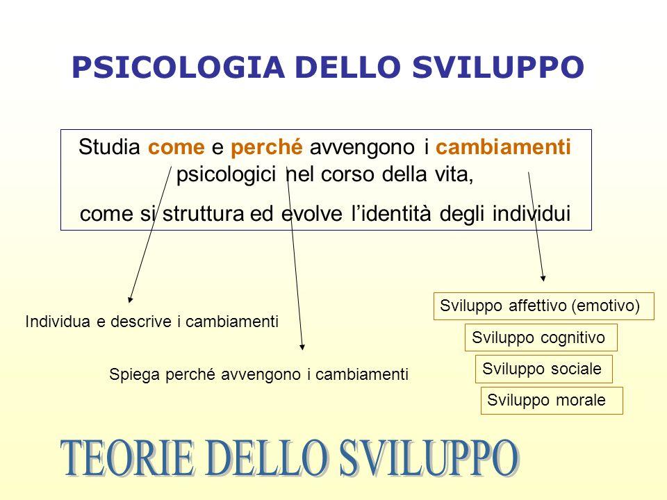 PSICOLOGIA DELLO SVILUPPO Studia come e perché avvengono i cambiamenti psicologici nel corso della vita, come si struttura ed evolve lidentità degli i