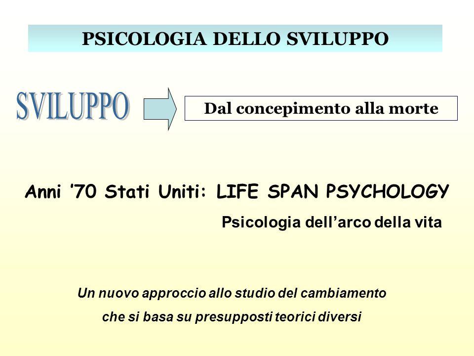 PSICOLOGIA DELLO SVILUPPO Dal concepimento alla morte Anni 70 Stati Uniti: LIFE SPAN PSYCHOLOGY Psicologia dellarco della vita Un nuovo approccio allo
