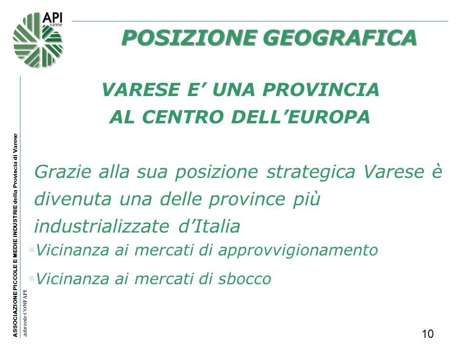 ASSOCIAZIONE PICCOLE E MEDIE INDUSTRIE della Provincia di Varese aderente CONFAPI POSIZIONEGEOGRAFICA POSIZIONE GEOGRAFICA Vicinanza ai mercati di app