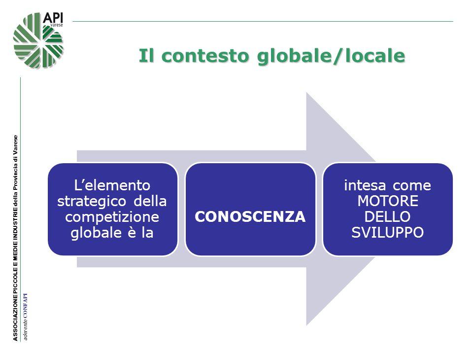 ASSOCIAZIONE PICCOLE E MEDIE INDUSTRIE della Provincia di Varese aderente CONFAPI Il contesto globale/locale Lelemento strategico della competizione g