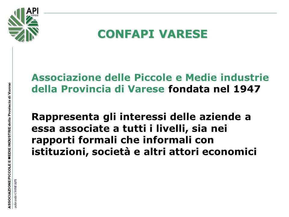 ASSOCIAZIONE PICCOLE E MEDIE INDUSTRIE della Provincia di Varese aderente CONFAPI CONFAPI VARESE Associazione delle Piccole e Medie industrie della Pr