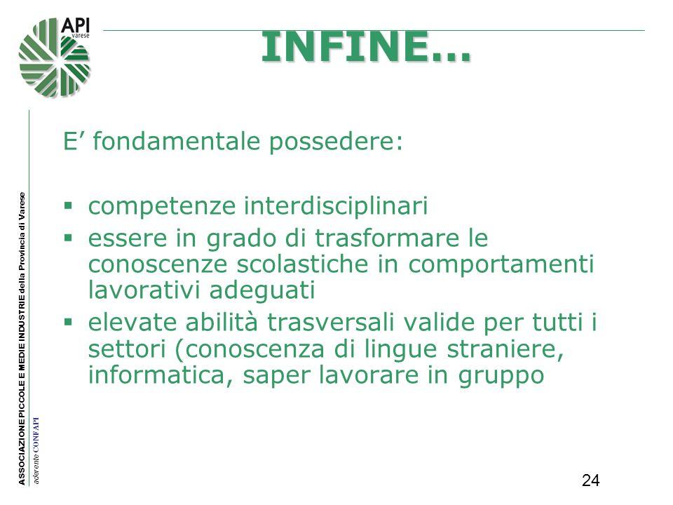 ASSOCIAZIONE PICCOLE E MEDIE INDUSTRIE della Provincia di Varese aderente CONFAPI 24 INFINE… E fondamentale possedere: competenze interdisciplinari es