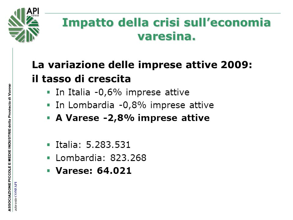 ASSOCIAZIONE PICCOLE E MEDIE INDUSTRIE della Provincia di Varese aderente CONFAPI Dallinizio della crisi risultano cessate 1.711 imprese con sede in provincia di Varese.