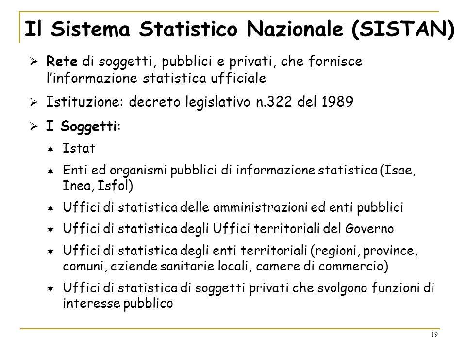 19 Il Sistema Statistico Nazionale (SISTAN) Rete di soggetti, pubblici e privati, che fornisce linformazione statistica ufficiale Istituzione: decreto